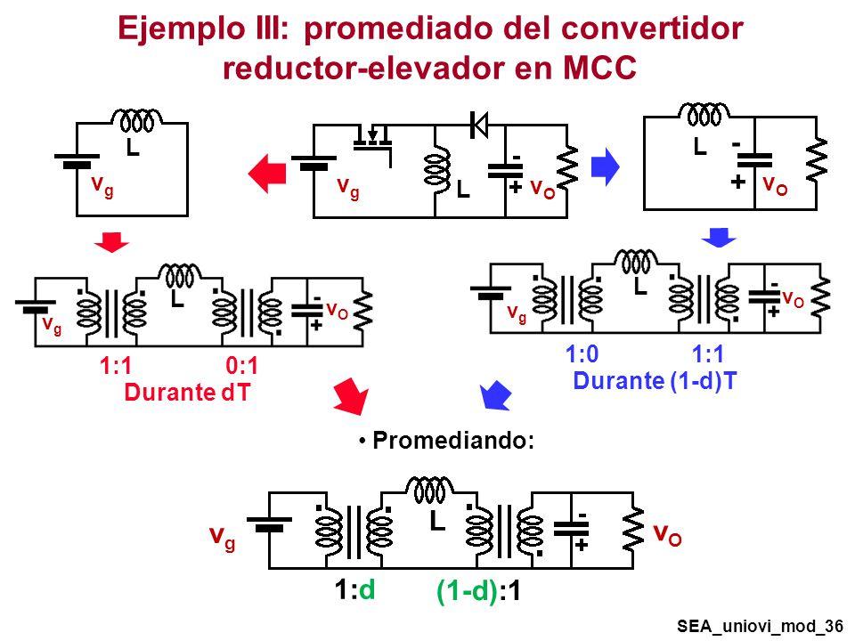 vgvg vOvO L vOvO + - L Ejemplo III: promediado del convertidor reductor-elevador en MCC Durante (1-d)T 1:0 vgvg vOvO 1:1 L Durante dT 1:1 vgvg vOvO 0:1 L Promediando: 1:d vgvg vOvO (1-d):1 L SEA_uniovi_mod_36 vgvg L