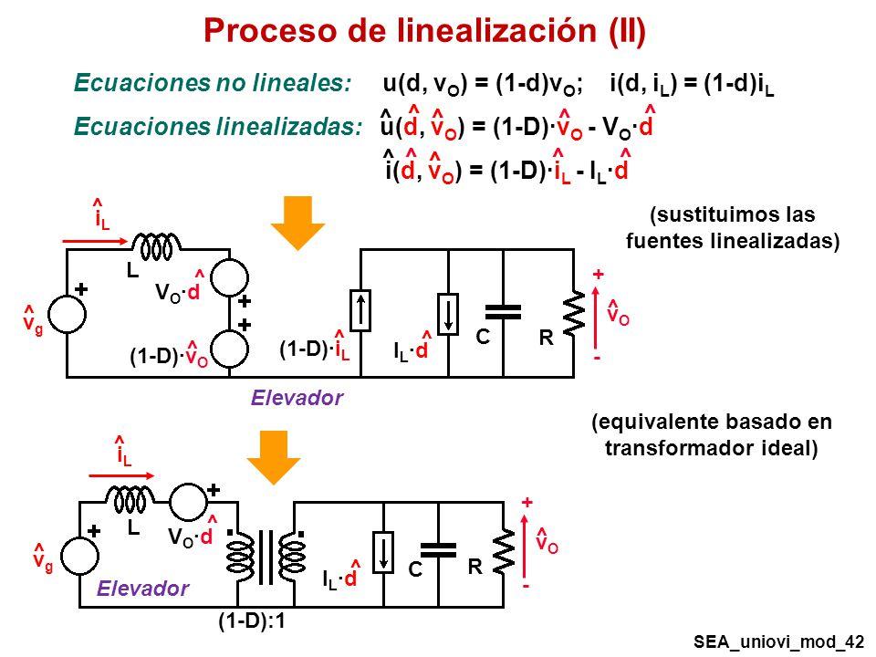 Ecuaciones no lineales: u(d, v O ) = (1-d)v O ; i(d, i L ) = (1-d)i L Ecuaciones linealizadas: u(d, v O ) = (1-D)·v O - V O ·d i(d, v O ) = (1-D)·i L - I L ·d Proceso de linealización (II) ^ ^ ^ ^ ^ ^ ^ ^ ^ ^ R C vOvO + - ^ VO·dVO·d ^ vgvg ^ (1-D)·v O ^ (1-D)·i L ^ IL·dIL·d ^ iLiL ^ L Elevador R C vOvO + - ^ VO·dVO·d ^ vgvg ^ (1-D):1 IL·dIL·d ^ iLiL ^ L Elevador (sustituimos las fuentes linealizadas) (equivalente basado en transformador ideal) SEA_uniovi_mod_42
