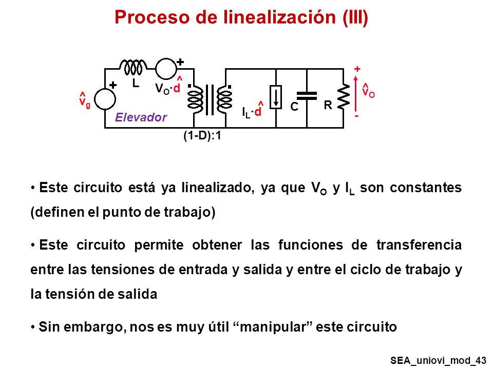 Este circuito está ya linealizado, ya que V O y I L son constantes (definen el punto de trabajo) Este circuito permite obtener las funciones de transferencia entre las tensiones de entrada y salida y entre el ciclo de trabajo y la tensión de salida Sin embargo, nos es muy útil manipular este circuito Proceso de linealización (III) R C vOvO + - ^ VO·dVO·d ^ vgvg ^ (1-D):1 IL·dIL·d ^ L Elevador SEA_uniovi_mod_43