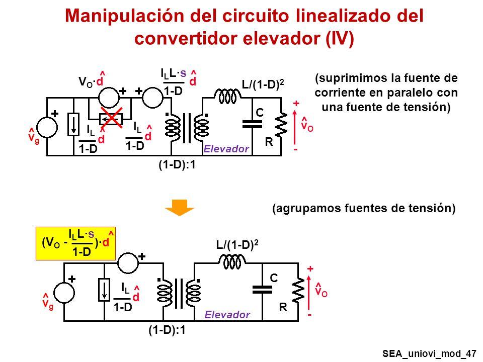 Manipulación del circuito linealizado del convertidor elevador (IV) SEA_uniovi_mod_47 (agrupamos fuentes de tensión) (suprimimos la fuente de corriente en paralelo con una fuente de tensión) 1-D I L L·s ^ d R C vOvO + - ^ vgvg ^ (1-D):1 Elevador L/(1-D) 2 VO·dVO·d ^ ILIL 1-D ^ d ILIL ^ d R C vOvO + - ^ vgvg ^ (1-D):1 Elevador L/(1-D) 2 I L L·s 1-D ^ )·d (V O - ILIL 1-D ^ d