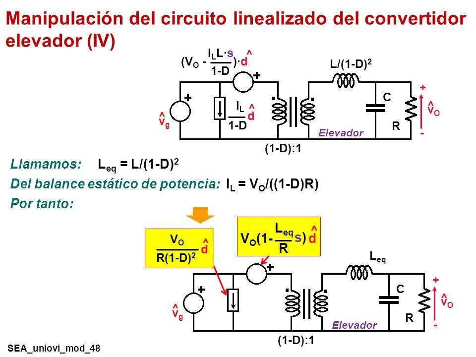 Manipulación del circuito linealizado del convertidor elevador (IV) SEA_uniovi_mod_48 R C vOvO + - ^ vgvg ^ (1-D):1 Elevador L/(1-D) 2 I L L·s 1-D ^ )·d (V O - ILIL 1-D ^ d Llamamos: L eq = L/(1-D) 2 Del balance estático de potencia: I L = V O /((1-D)R) Por tanto: R C vOvO + - ^ vgvg ^ (1-D):1 Elevador L eq ^ d R V O (1- s)s) VOVO R(1-D) 2 ^ d