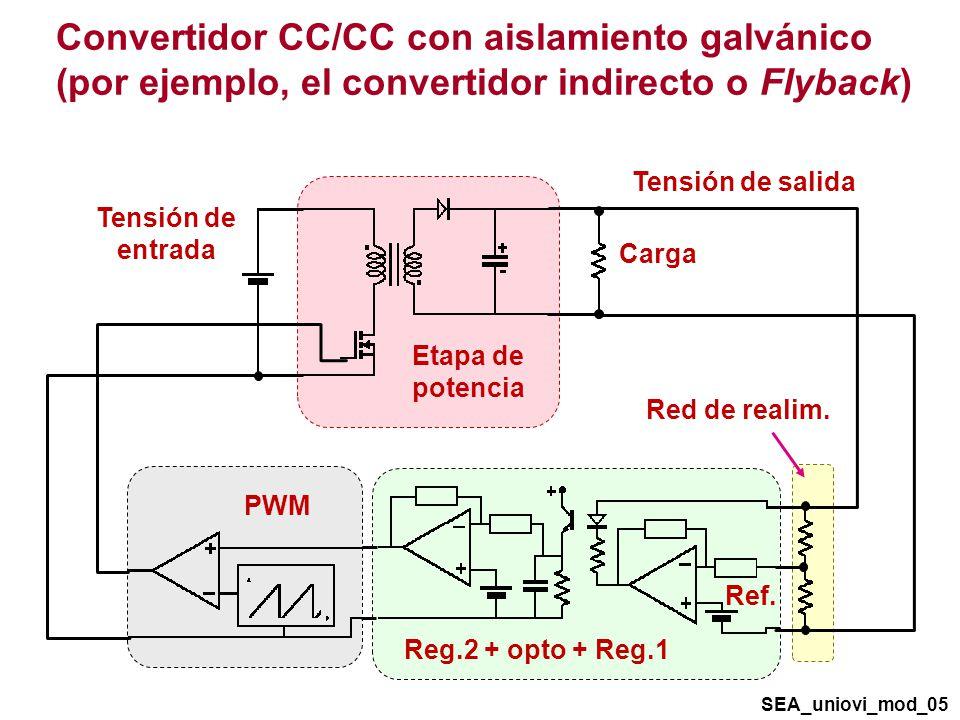 Convertidor CC/CC con aislamiento galvánico (por ejemplo, el convertidor indirecto o Flyback) Etapa de potencia Reg.2 + opto + Reg.1 PWM Tensión de entrada Carga Red de realim.