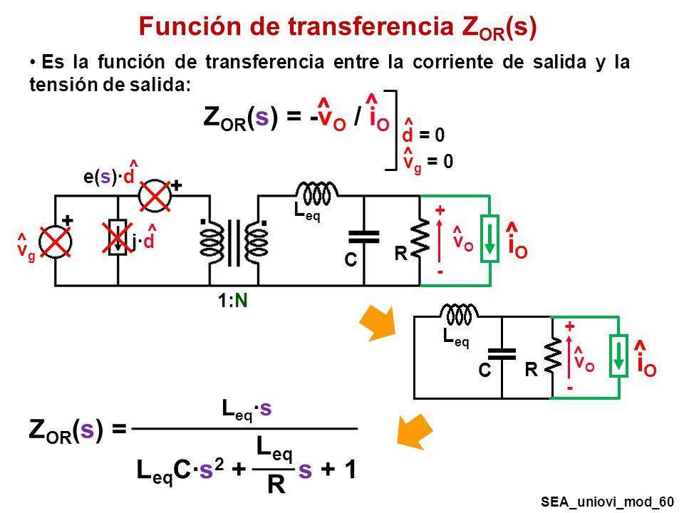 Función de transferencia Z OR (s) Es la función de transferencia entre la corriente de salida y la tensión de salida: Z OR (s) = -v O / i O ^ ^ d = 0 ^ v g = 0 ^ R C vOvO + - ^ vgvg ^ 1:N L eq ^ e(s)·d ^ j·d iOiO ^ R C L eq vOvO + - ^ iOiO ^ Z OR (s) = L eq C·s 2 + s + 1 L eq R L eq ·s SEA_uniovi_mod_60