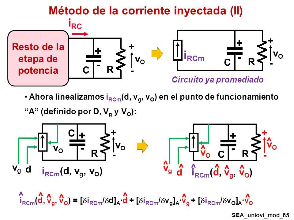 R C + - vOvO Circuito ya promediado i RCm Ahora linealizamos i RCm (d, v g, v O ) en el punto de funcionamiento A (definido por D, V g y V O ): i RCm (d, v g, v O ) = [ i RCm / d] A ·d + [ i RCm / v g ] A ·v g + [ i RCm / v O ] A ·v O ^ ^ ^ ^ ^ ^ ^ Método de la corriente inyectada (II) Resto de la etapa de potencia R C + - vOvO i RC i RCm (d, v g, v O ) R C + - vOvO ^ ^ ^ ^ ^ R C + - vOvO d vOvO vgvg ^ ^ ^ d vOvO vgvg SEA_uniovi_mod_65