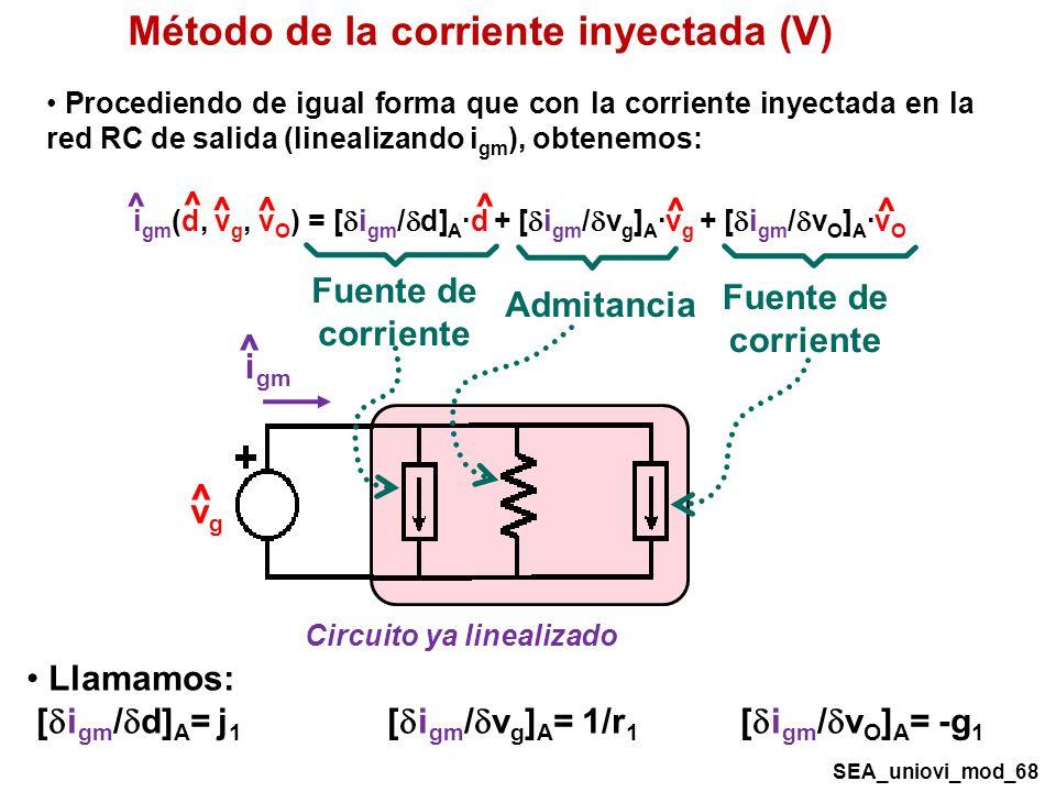 Circuito ya linealizado vgvg ^ i gm ^ Método de la corriente inyectada (V) SEA_uniovi_mod_68 Procediendo de igual forma que con la corriente inyectada en la red RC de salida (linealizando i gm ), obtenemos: i gm (d, v g, v O ) = [ i gm / d] A ·d + [ i gm / v g ] A ·v g + [ i gm / v O ] A ·v O ^ ^ ^ ^ ^ ^ ^ Fuente de corriente Admitancia Llamamos: [ i gm / d] A = j 1 [ i gm / v g ] A = 1/r 1 [ i gm / v O ] A = -g 1