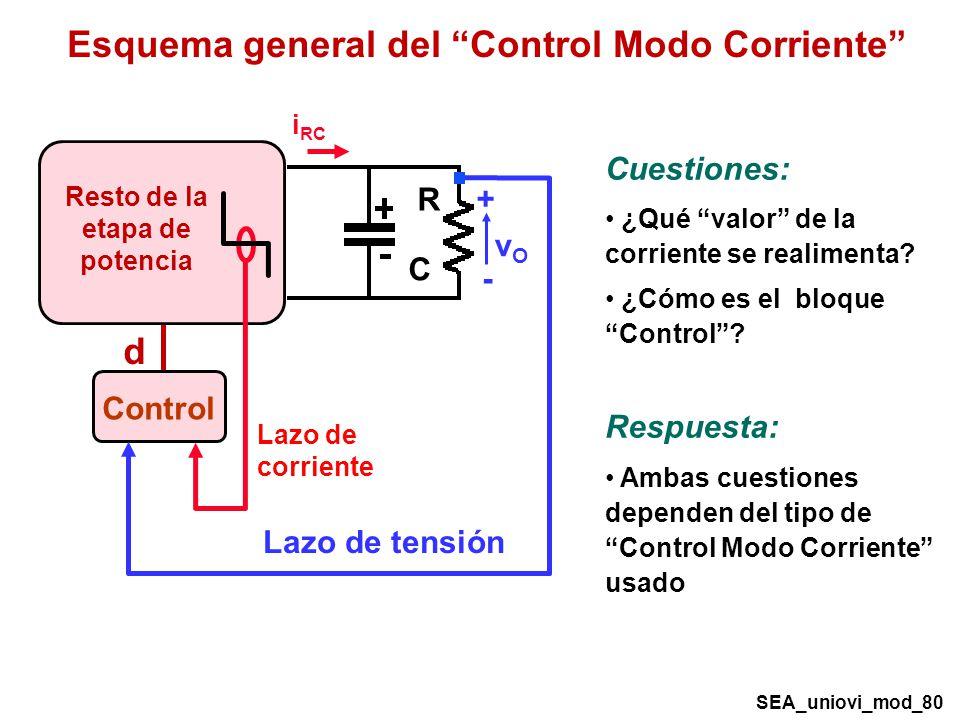 Esquema general del Control Modo Corriente Cuestiones: ¿Qué valor de la corriente se realimenta.