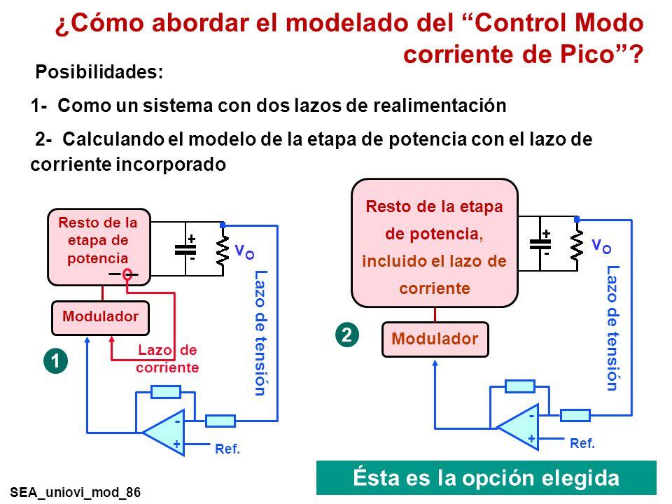 ¿Cómo abordar el modelado del Control Modo corriente de Pico.