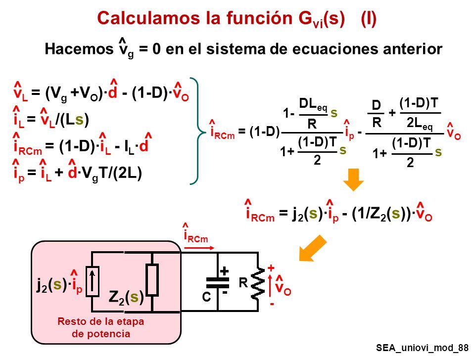 Calculamos la función G vi (s) (I) ^ Hacemos v g = 0 en el sistema de ecuaciones anterior i RCm = (1-D) (1-D)T 2 1+ s DL eq R 1- s i p - (1-D)T 2 1+ s (1-D)T 2L eq + D R ^ ^ v O ^ v L = (V g +V O )·d - (1-D)·v O i L = v L /(Ls) i RCm = (1-D)·i L - I L ·d i p = i L + d·V g T/(2L) ^ ^ ^ ^ ^ ^ ^ ^ ^ ^^ i RCm = j 2 (s)·i p - (1/Z 2 (s))·v O ^ ^ ^ SEA_uniovi_mod_88 R C i RCm ^ + - vOvO ^ Z2(s)Z2(s) j 2 (s)·i p ^ Resto de la etapa de potencia
