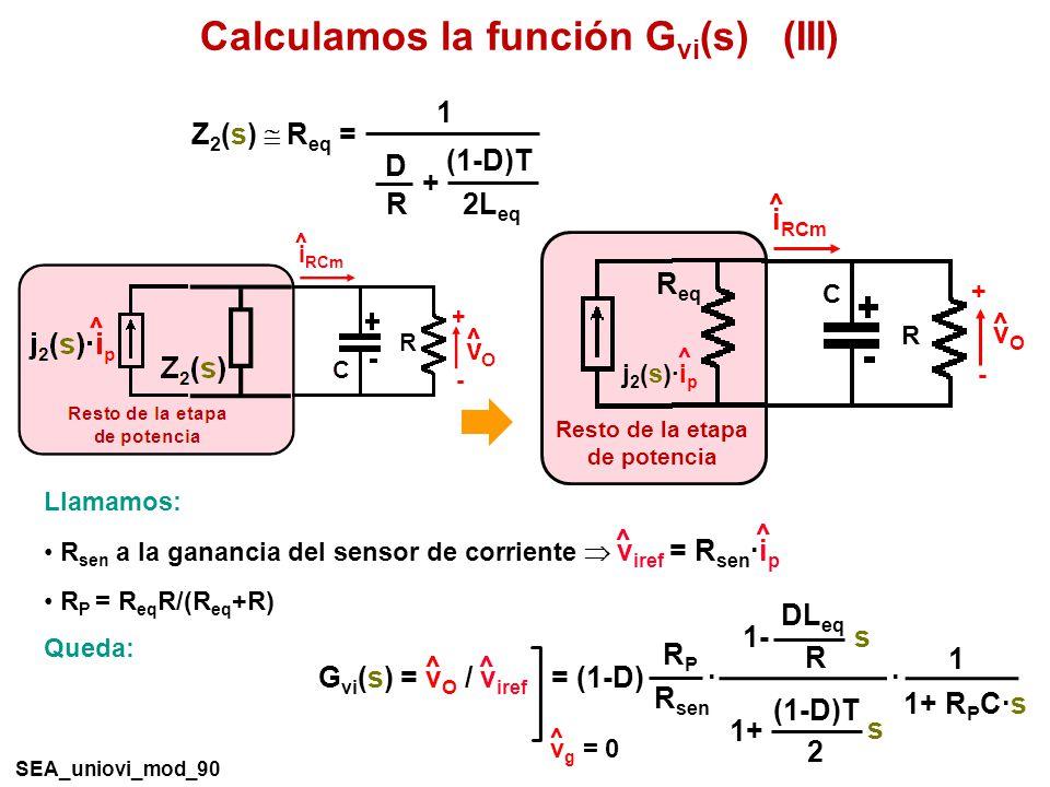 Calculamos la función G vi (s) (III) SEA_uniovi_mod_90 Z 2 (s) R eq = 1 (1-D)T 2L eq + D R + - vOvO ^ R C R eq i RCm ^ Resto de la etapa de potencia j 2 (s)·i p ^ Llamamos: R sen a la ganancia del sensor de corriente v iref = R sen ·i p R P = R eq R/(R eq +R) Queda: ^ ^ G vi (s) = v O / v iref = (1-D) · · ^^ v g = 0 ^ (1-D)T 2 1+ s DL eq R 1-s RPRP R sen 1+ R P C·s 1