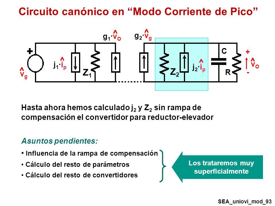 Circuito canónico en Modo Corriente de Pico R C vOvO ^ + - ^ vgvg ^ j1·ipj1·ip ^ g1·vOg1·vO Z1Z1 ^ j2·ipj2·ip Z2Z2 ^ g2·vgg2·vg Hasta ahora hemos calculado j 2 y Z 2 sin rampa de compensación el convertidor para reductor-elevador Asuntos pendientes: Influencia de la rampa de compensación Cálculo del resto de parámetros Cálculo del resto de convertidores Los trataremos muy superficialmente SEA_uniovi_mod_93
