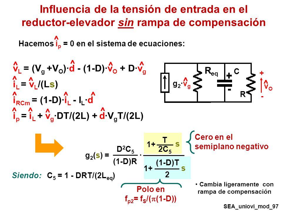 Influencia de la tensión de entrada en el reductor-elevador sin rampa de compensación ^ Hacemos i p = 0 en el sistema de ecuaciones: Siendo: C 5 = 1 - DRT/(2L eq ) ^ g2·vgg2·vg R C + - vOvO ^ R eq v L = (V g +V O )·d - (1-D)·v O + D·v g i L = v L /(Ls) i RCm = (1-D)·i L - I L ·d i p = i L + v g ·DT/(2L) + d·V g T/(2L) ^ ^ ^ ^ ^ ^ ^ ^ ^ ^ ^ ^ ^ Polo en f p2 = f S /( (1-D)) Cero en el semiplano negativo g 2 (s) = · (1-D)T 2 1+ s T 2C 5 1+ s D2C5D2C5 (1-D)R SEA_uniovi_mod_97 Cambia ligeramente con rampa de compensación