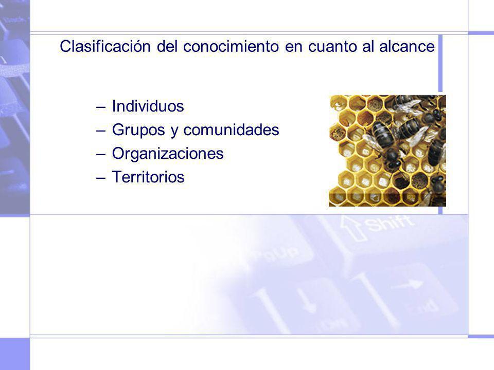 Clasificación del conocimiento en cuanto al alcance –Individuos –Grupos y comunidades –Organizaciones –Territorios