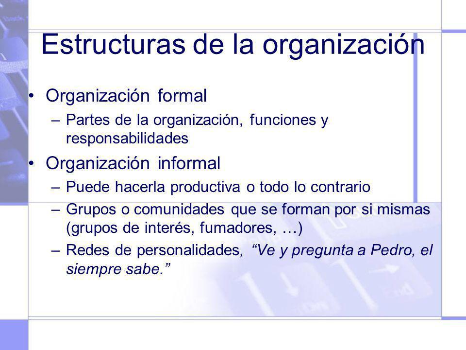 Estructuras de la organización Organización formal –Partes de la organización, funciones y responsabilidades Organización informal –Puede hacerla prod