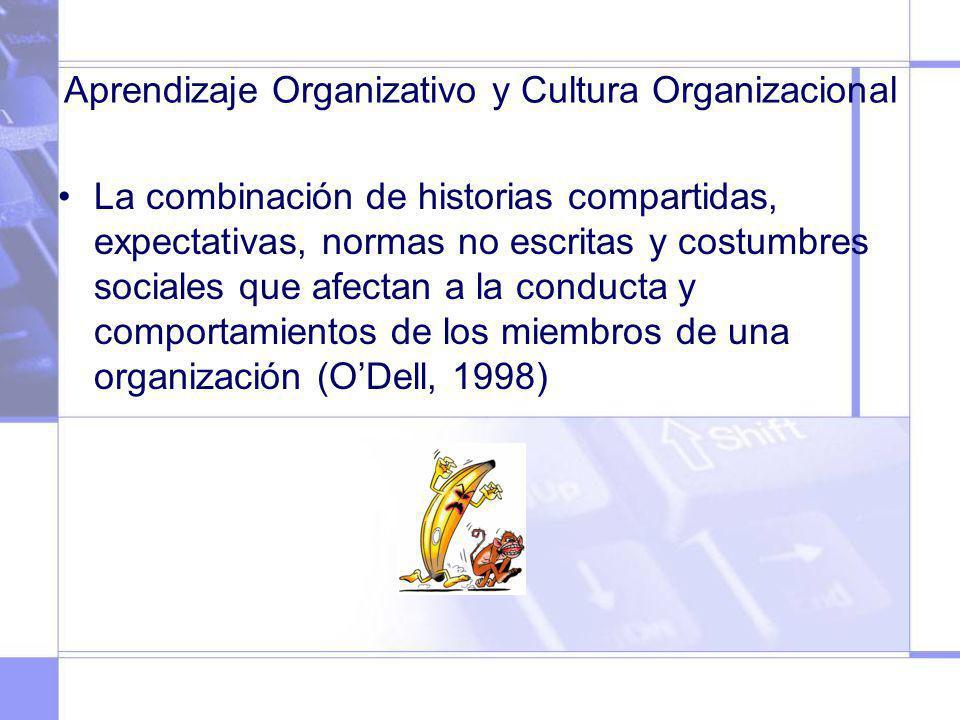 Aprendizaje Organizativo y Cultura Organizacional La combinación de historias compartidas, expectativas, normas no escritas y costumbres sociales que