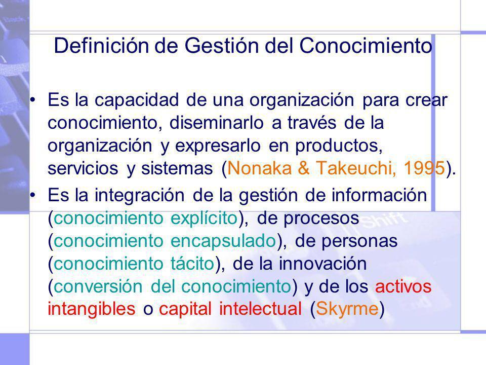 Definición de Gestión del Conocimiento Es la capacidad de una organización para crear conocimiento, diseminarlo a través de la organización y expresar