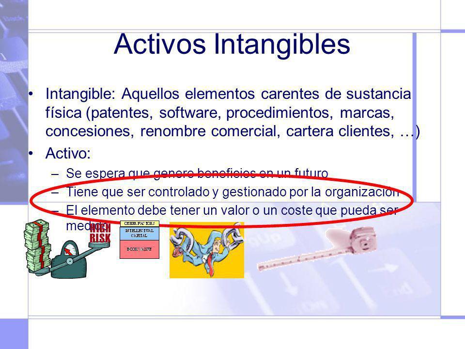 Intangible: Aquellos elementos carentes de sustancia física (patentes, software, procedimientos, marcas, concesiones, renombre comercial, cartera clie
