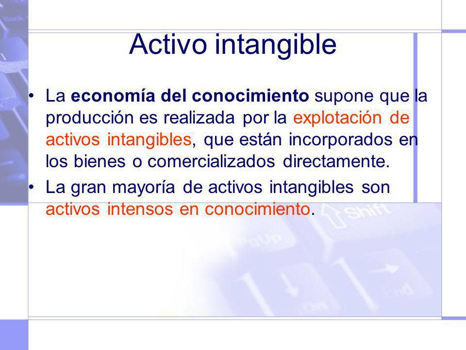 Activo intangible La economía del conocimiento supone que la producción es realizada por la explotación de activos intangibles, que están incorporados