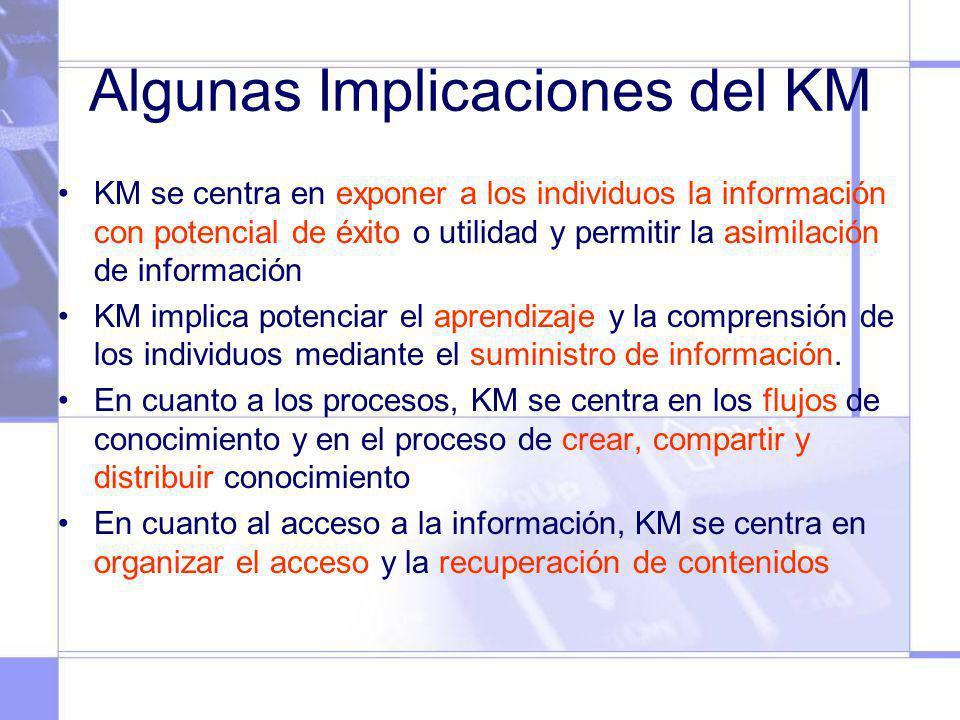 Algunas Implicaciones del KM KM se centra en exponer a los individuos la información con potencial de éxito o utilidad y permitir la asimilación de in