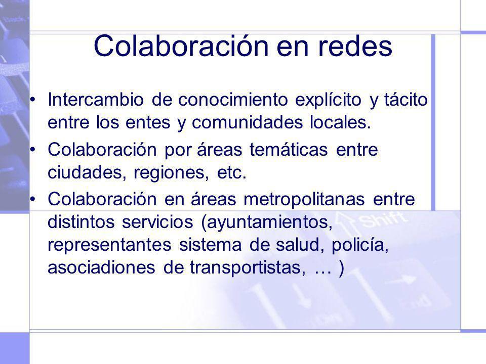 Colaboración en redes Intercambio de conocimiento explícito y tácito entre los entes y comunidades locales. Colaboración por áreas temáticas entre ciu