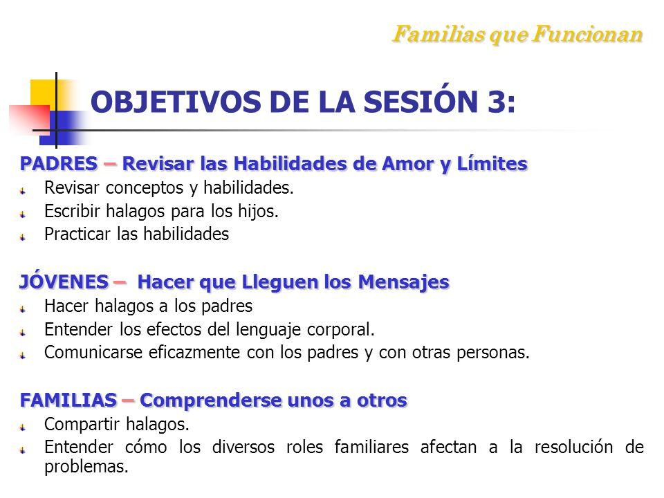 F amilias que Funcionan OBJETIVOS DE LA SESIÓN 3: PADRES – Revisar las Habilidades de Amor y Límites Revisar conceptos y habilidades.
