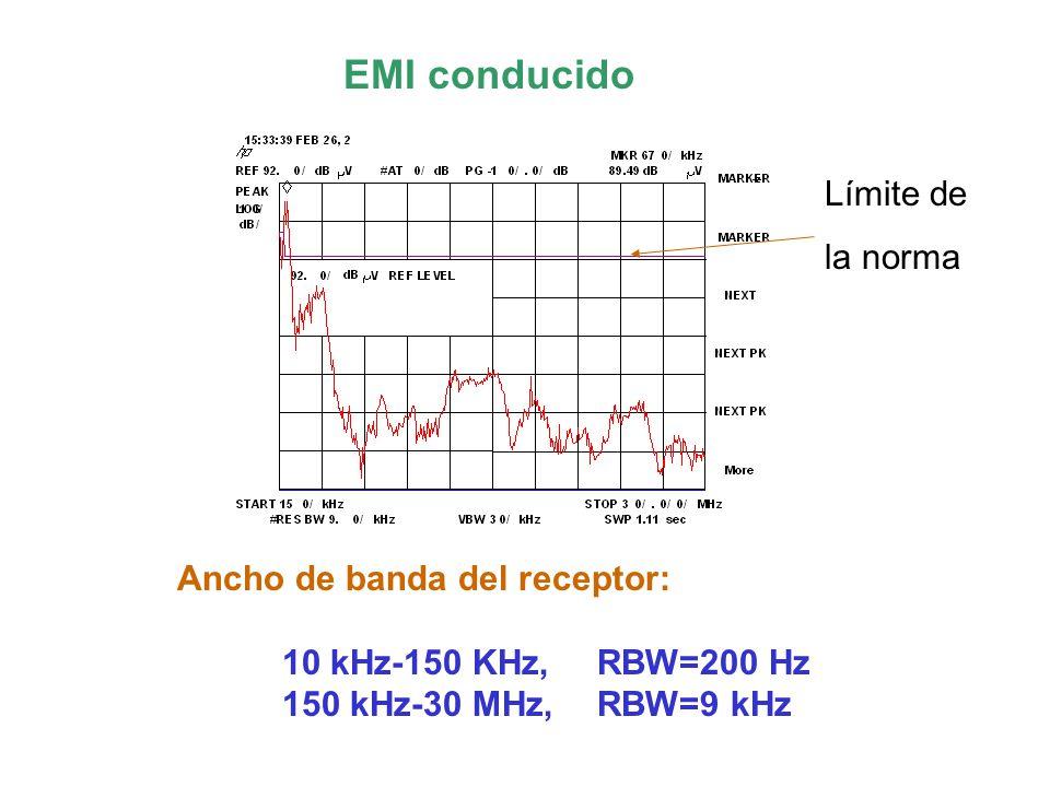 Ancho de banda del receptor: 10 kHz-150 KHz,RBW=200 Hz 150 kHz-30 MHz,RBW=9 kHz Límite de la norma