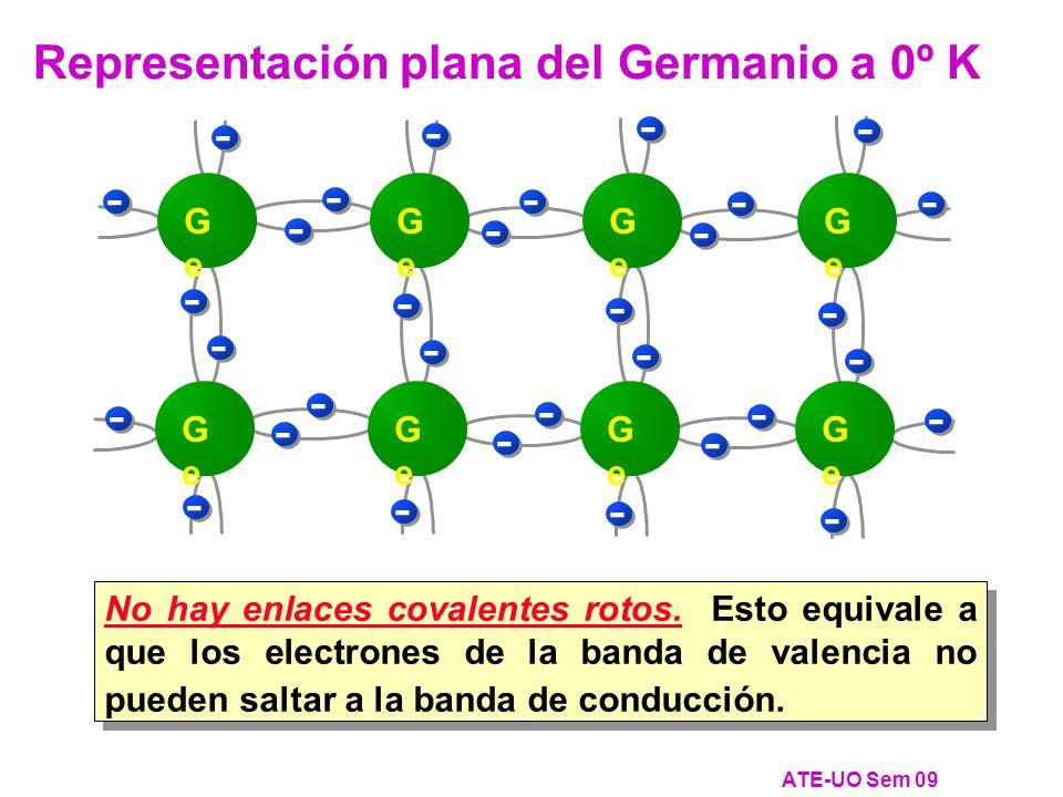 No hay enlaces covalentes rotos.
