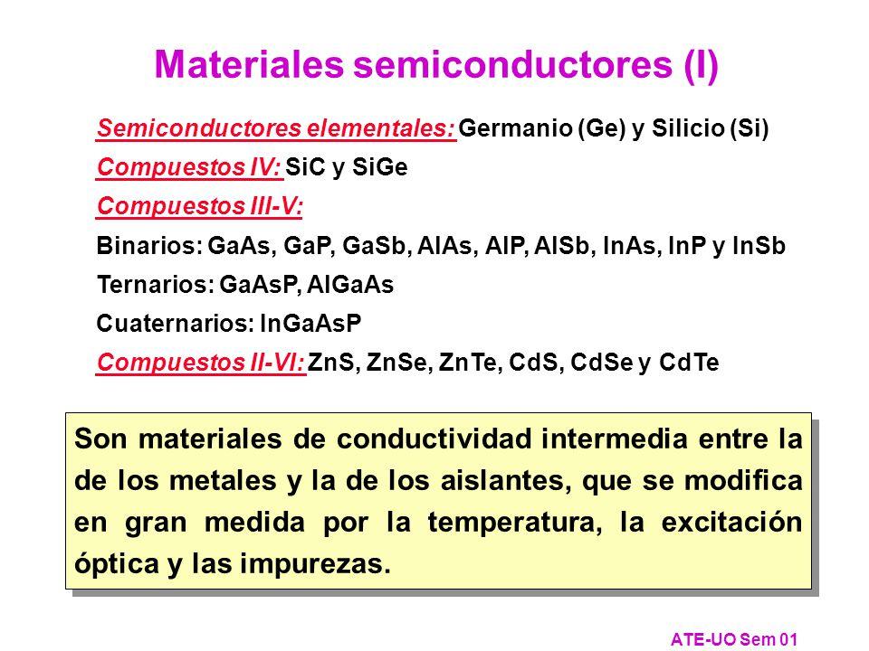 Semiconductores elementales: Germanio (Ge) y Silicio (Si) Compuestos IV: SiC y SiGe Compuestos III-V: Binarios: GaAs, GaP, GaSb, AlAs, AlP, AlSb, InAs, InP y InSb Ternarios: GaAsP, AlGaAs Cuaternarios: InGaAsP Compuestos II-VI: ZnS, ZnSe, ZnTe, CdS, CdSe y CdTe Son materiales de conductividad intermedia entre la de los metales y la de los aislantes, que se modifica en gran medida por la temperatura, la excitación óptica y las impurezas.