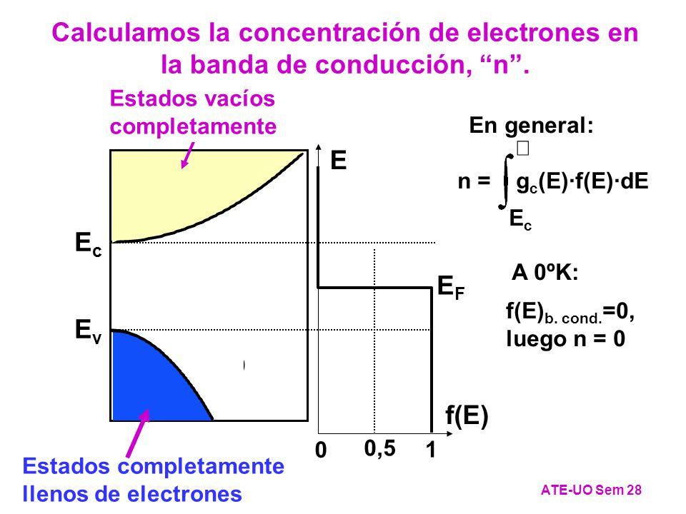 g v (E) g c (E) Estados posibles EcEc EvEv E f(E) 1 0,5 0 EFEF Calculamos la concentración de electrones en la banda de conducción, n.