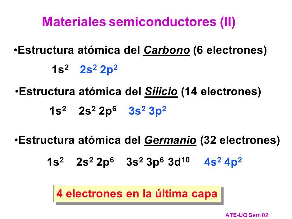 Estructura atómica del Carbono (6 electrones) 1s 2 2s 2 2p 2 Estructura atómica del Silicio (14 electrones) 1s 2 2s 2 2p 6 3s 2 3p 2 1s 2 2s 2 2p 6 3s 2 3p 6 3d 10 4s 2 4p 2 Estructura atómica del Germanio (32 electrones) 4 electrones en la última capa Materiales semiconductores (II) ATE-UO Sem 02
