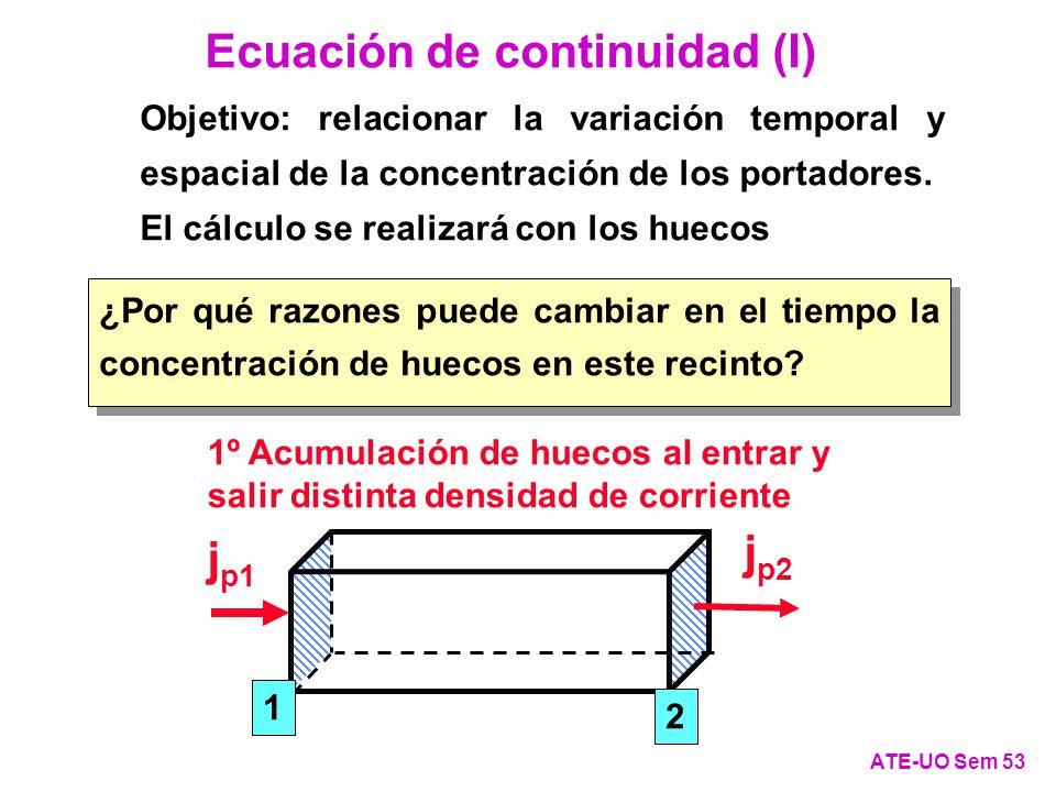 Ecuación de continuidad (I) ATE-UO Sem 53 1 2 j p1 j p2 1º Acumulación de huecos al entrar y salir distinta densidad de corriente Objetivo: relacionar la variación temporal y espacial de la concentración de los portadores.