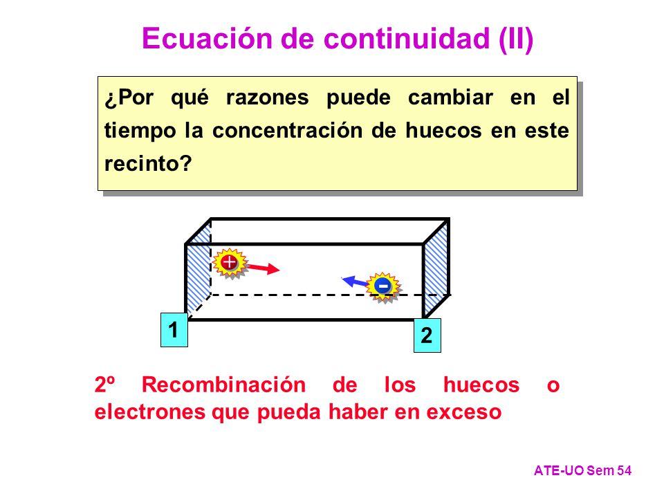 Ecuación de continuidad (II) ATE-UO Sem 54 + - + - 2º Recombinación de los huecos o electrones que pueda haber en exceso 1 2 ¿Por qué razones puede cambiar en el tiempo la concentración de huecos en este recinto?
