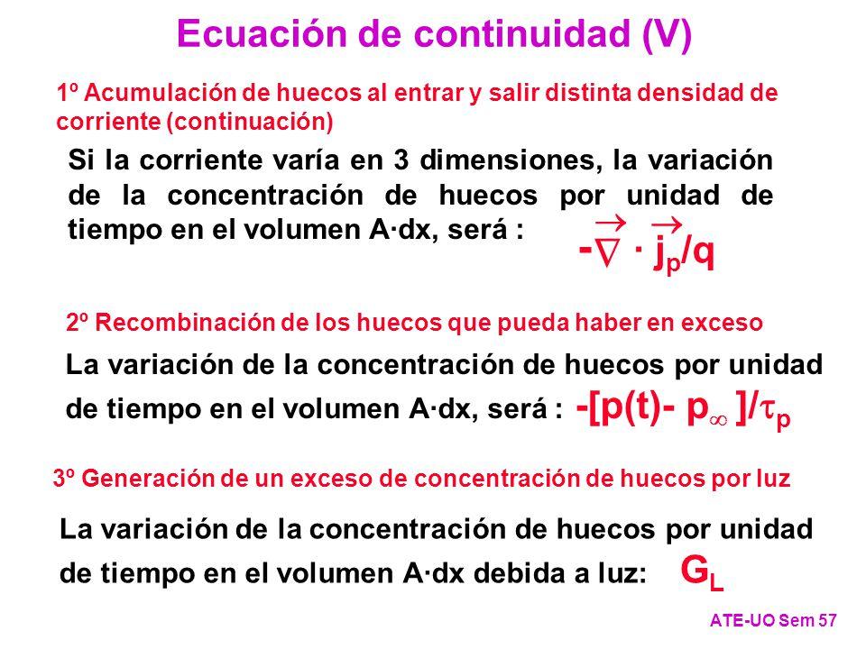 La variación de la concentración de huecos por unidad de tiempo en el volumen A·dx, será : -[p(t)- p ]/ p Si la corriente varía en 3 dimensiones, la variación de la concentración de huecos por unidad de tiempo en el volumen A·dx, será : · j p /q - La variación de la concentración de huecos por unidad de tiempo en el volumen A·dx debida a luz: G L Ecuación de continuidad (V) ATE-UO Sem 57 1º Acumulación de huecos al entrar y salir distinta densidad de corriente (continuación) 2º Recombinación de los huecos que pueda haber en exceso 3º Generación de un exceso de concentración de huecos por luz