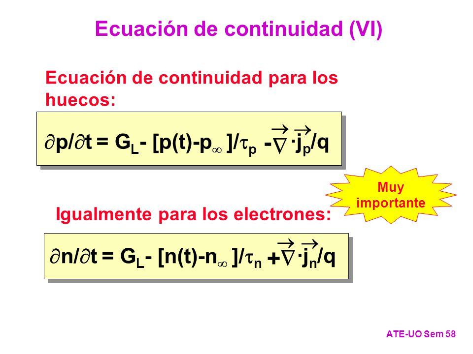 Ecuación de continuidad para los huecos: ·j p /q - p/ t = G L - [p(t)-p ]/ p Igualmente para los electrones: ·j n /q + n/ t = G L - [n(t)-n ]/ n Ecuación de continuidad (VI) ATE-UO Sem 58 Muy importante