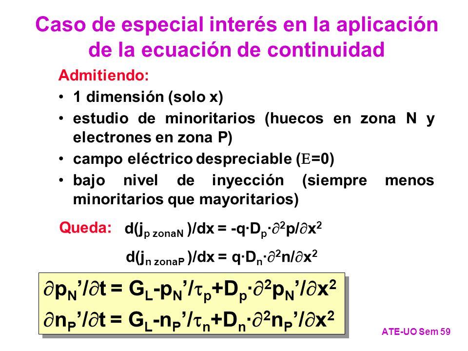 p N / t = G L -p N / p +D p · 2 p N / x 2 n P / t = G L -n P / n +D n · 2 n P / x 2 p N / t = G L -p N / p +D p · 2 p N / x 2 n P / t = G L -n P / n +D n · 2 n P / x 2 Admitiendo: 1 dimensión (solo x) estudio de minoritarios (huecos en zona N y electrones en zona P) campo eléctrico despreciable ( =0) bajo nivel de inyección (siempre menos minoritarios que mayoritarios) Caso de especial interés en la aplicación de la ecuación de continuidad ATE-UO Sem 59 d(j p zonaN )/dx = -q·D p · 2 p/ x 2 d(j n zonaP )/dx = q·D n · 2 n/ x 2 Queda: