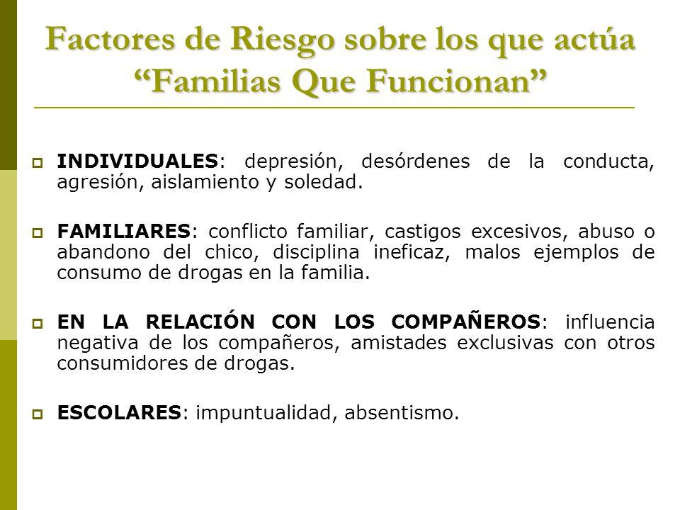 Factores de Riesgo sobre los que actúa Familias Que Funcionan INDIVIDUALES: depresión, desórdenes de la conducta, agresión, aislamiento y soledad. FAM