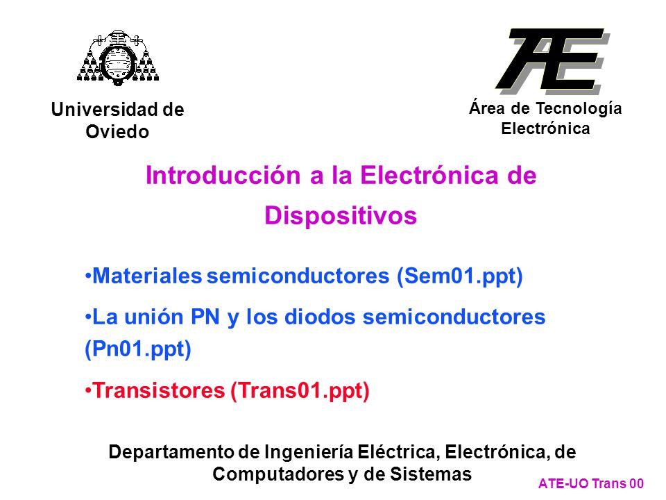 Modelo de Ebers-Moll de un transistor (III) ATE-UO Trans 51 Resumen: I E = I F - I R · R I C = I R - I F · F I F = I SE ·(e V EB /V T -1) I R = I SC ·(e V CB /V T -1) B C E IEIE ICIC IBIB IEIE IBIB ICIC C (P) E (P) B (N) - + V CB + - V EB + - V EB - + V CB IFIF IRIR R ·I R F ·I F Muy, muy importante