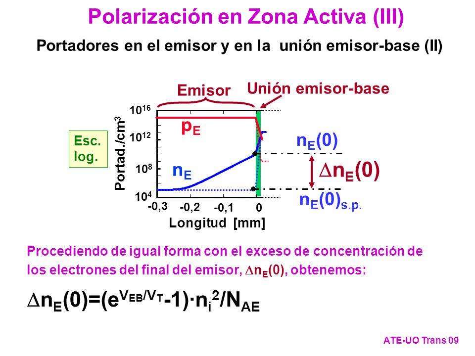 Polarización en Zona Activa (III) ATE-UO Trans 09 Portadores en el emisor y en la unión emisor-base (II) Procediendo de igual forma con el exceso de c