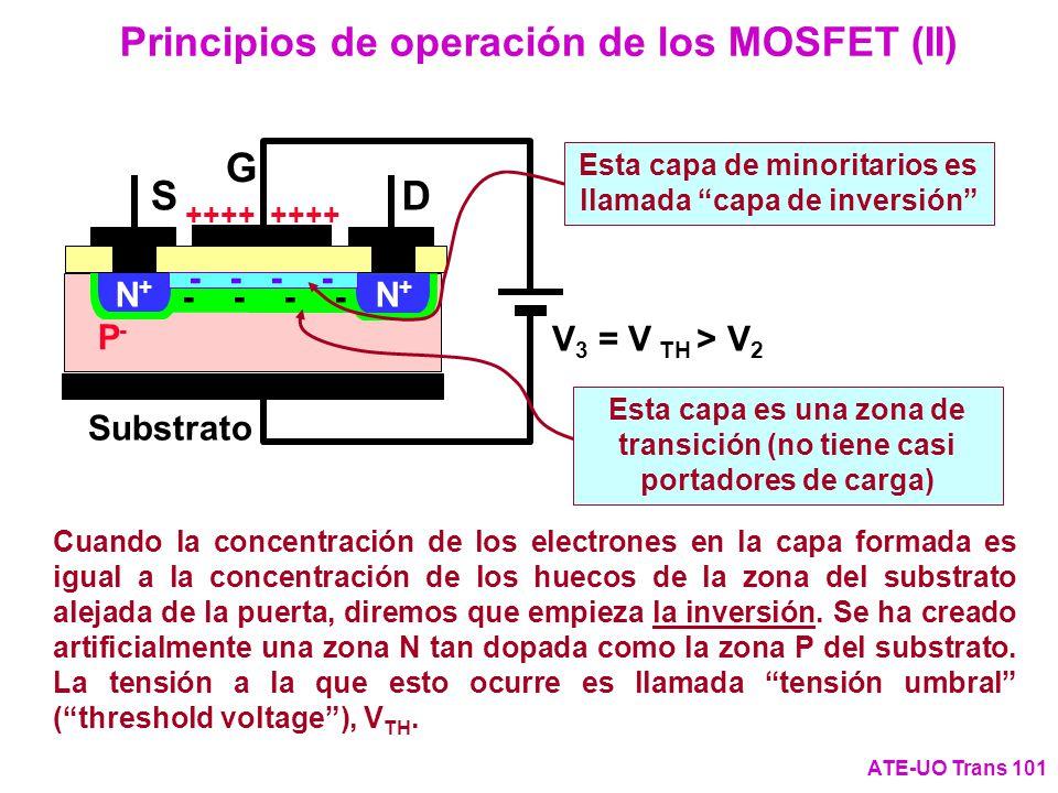 V 3 = V TH > V 2 G DS + P-P- Substrato N+N+ N+N+ ++++ - - Principios de operación de los MOSFET (II) ATE-UO Trans 101 Esta capa de minoritarios es lla