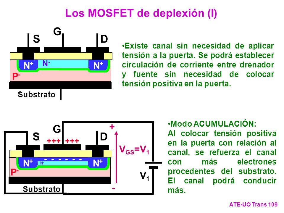 G DS + P-P- Substrato N+N+ N+N+ N-N- Los MOSFET de deplexión (I) ATE-UO Trans 109 Existe canal sin necesidad de aplicar tensión a la puerta. Se podrá