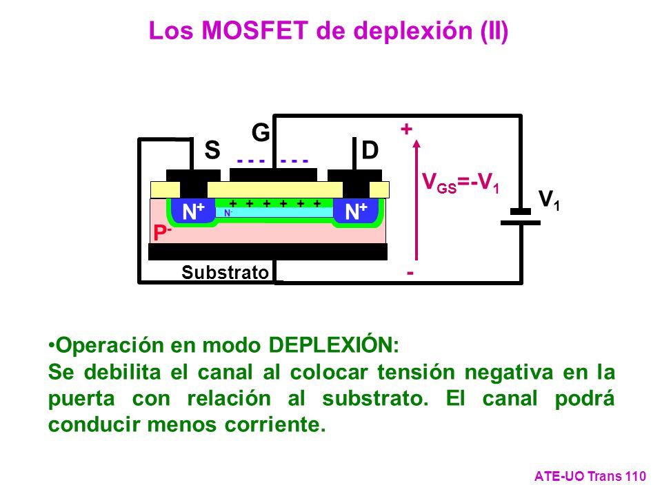 Los MOSFET de deplexión (II) ATE-UO Trans 110 V1V1 + - V GS =-V 1 G DS + P-P- Substrato N+N+ N+N+ N-N- Operación en modo DEPLEXIÓN: Se debilita el can