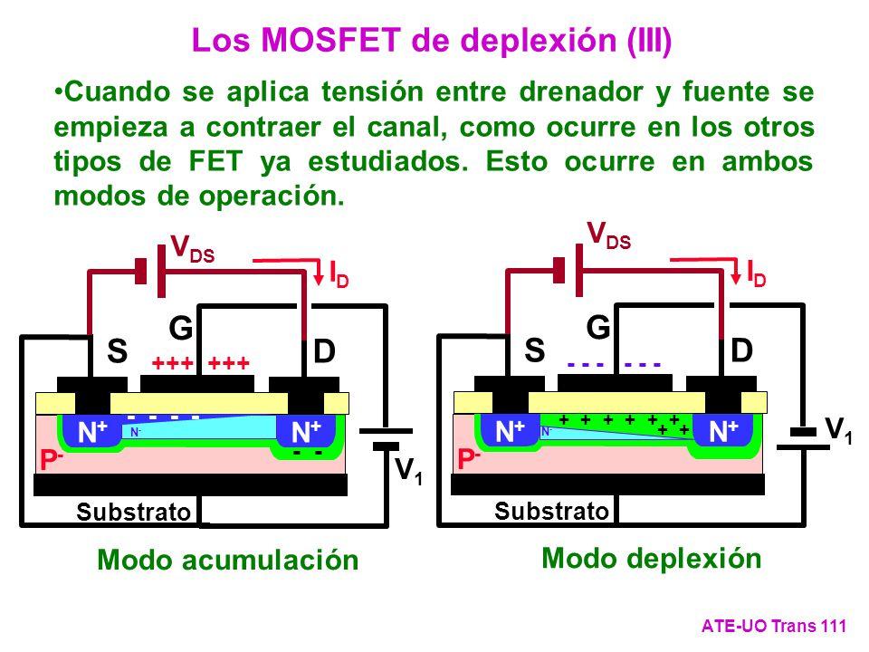 Los MOSFET de deplexión (III) ATE-UO Trans 111 Cuando se aplica tensión entre drenador y fuente se empieza a contraer el canal, como ocurre en los otr