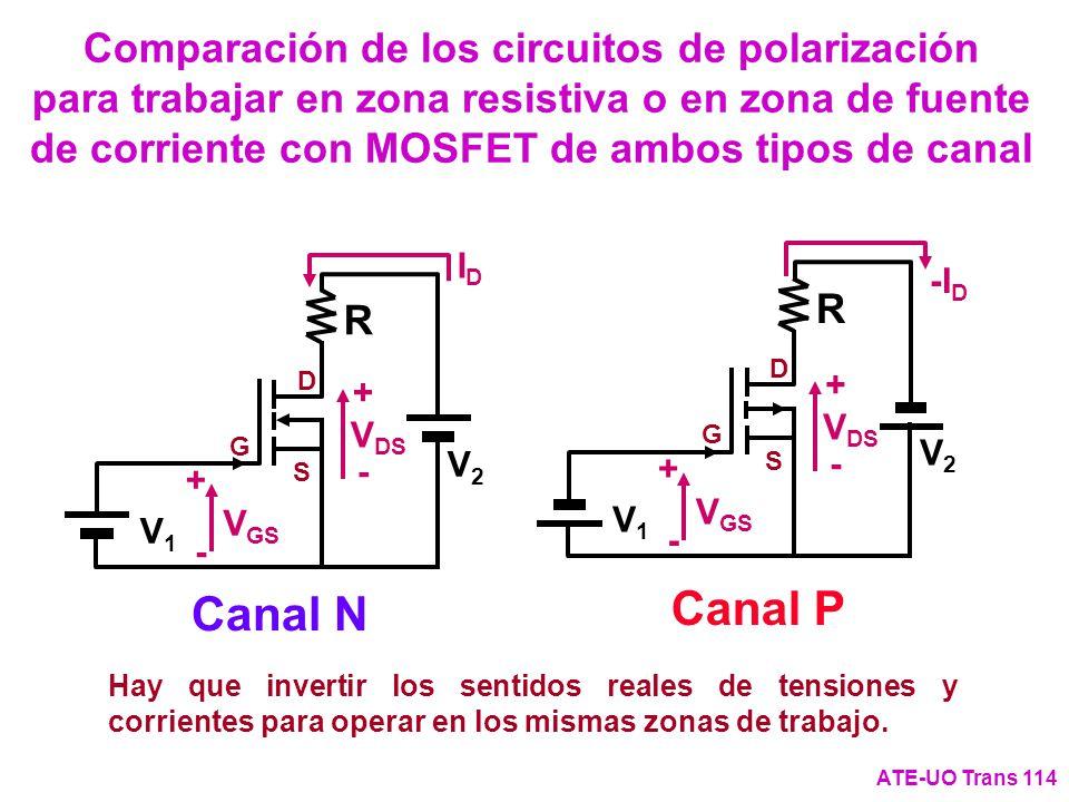 Comparación de los circuitos de polarización para trabajar en zona resistiva o en zona de fuente de corriente con MOSFET de ambos tipos de canal ATE-U
