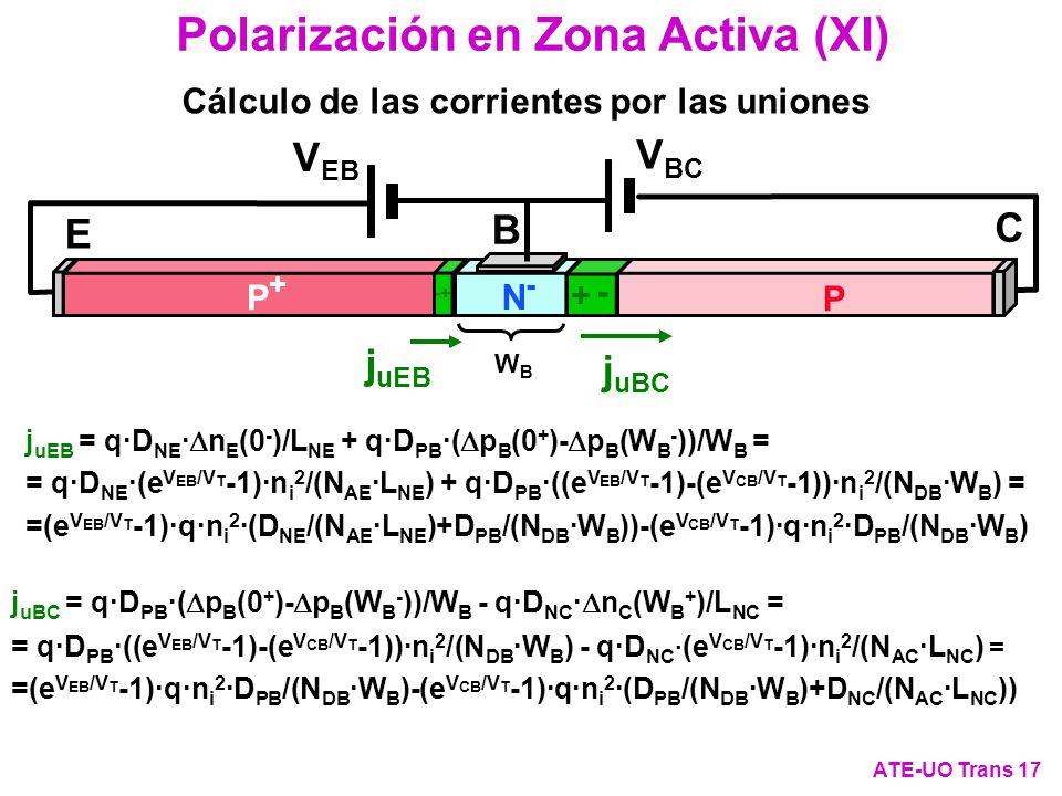 Polarización en Zona Activa (XI) ATE-UO Trans 17 Cálculo de las corrientes por las uniones j uEB = q·D NE · n E (0 - )/L NE + q·D PB ·( p B (0 + )- p
