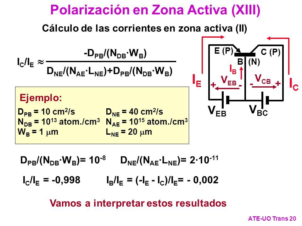 Polarización en Zona Activa (XIII) ATE-UO Trans 20 Cálculo de las corrientes en zona activa (II) IEIE IBIB ICIC V BC C (P) E (P) V EB B (N) - + V CB +