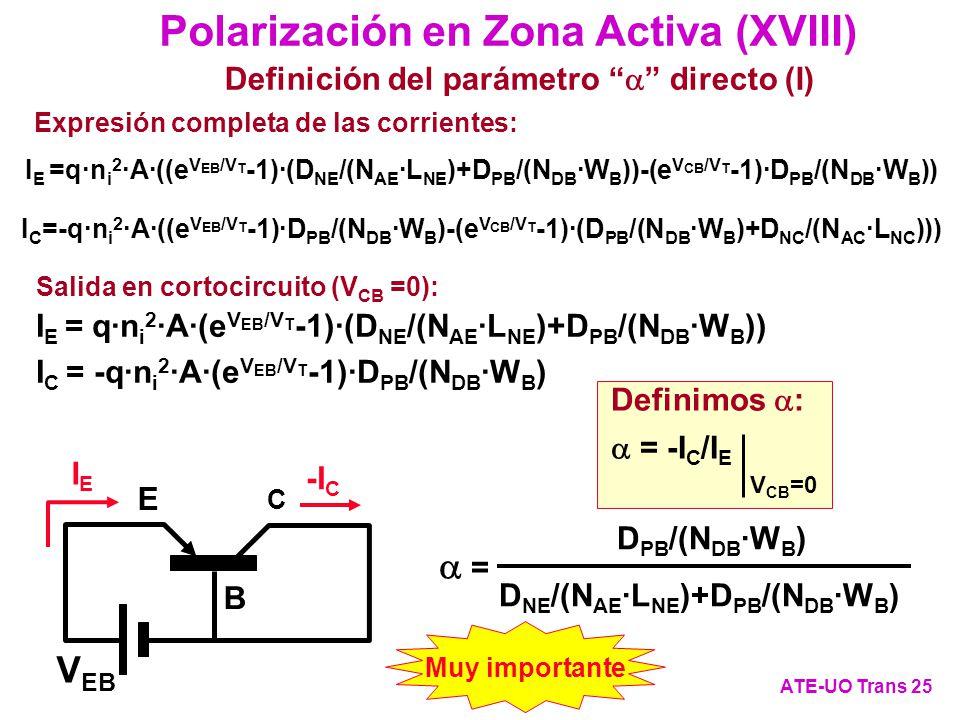Muy importante Polarización en Zona Activa (XVIII) ATE-UO Trans 25 Definición del parámetro directo (I) IEIE -I C C E B V EB I E =q·n i 2 ·A·((e V EB