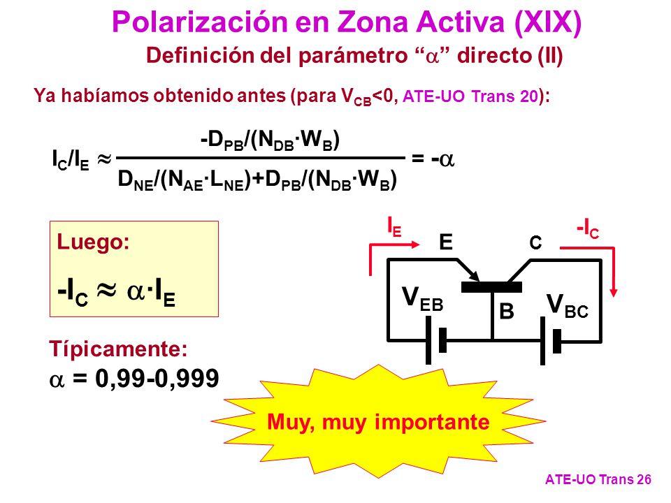 Muy, muy importante Polarización en Zona Activa (XIX) ATE-UO Trans 26 Definición del parámetro directo (II) Luego: -I C ·I E Ya habíamos obtenido ante