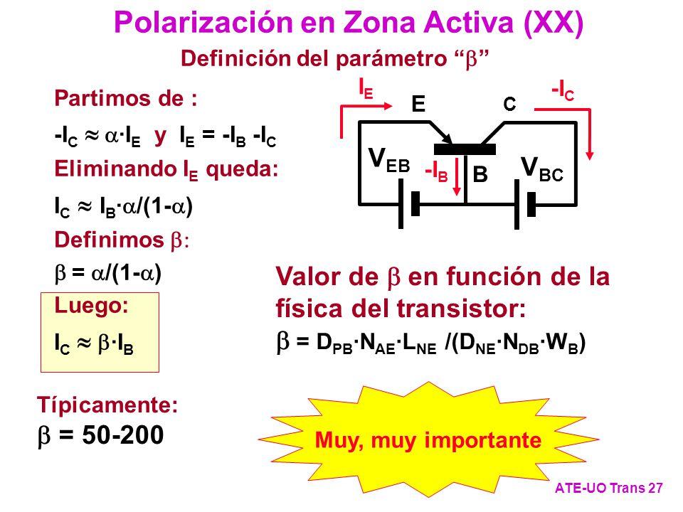 Muy, muy importante Polarización en Zona Activa (XX) ATE-UO Trans 27 Definición del parámetro Valor de en función de la física del transistor: = D PB