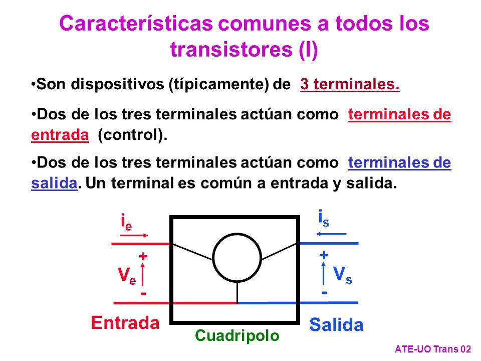 Recta de carga -I C [mA] -V CE [V] 40 20 4 2 6 0 -I C -I B R=200 V 2 =6V V1V1 -V CE + - -I B =300 A I B =0 A -I B =100 A -I B =200 A -I B =400 A Análisis gráfico en emisor común ATE-UO Trans 63 -I B = 0 - I C 0 -V CE 6V Corte -I B = 100 A - I C 10mA -V CE 4V Zona activa -I B = 200 A - I C 20mA -V CE 2V Zona activa -I B = 300 A - I C 30mA -V CE 0,4V Saturación -I B = 400 A - I C 30mA -V CE 0,4V Saturación