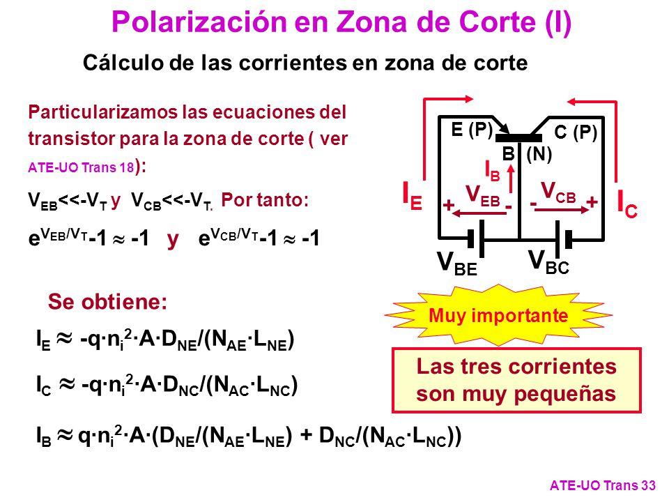 Polarización en Zona de Corte (I) ATE-UO Trans 33 Cálculo de las corrientes en zona de corte IEIE IBIB ICIC V BC C (P) E (P) V BE B (N) - + V CB + - V