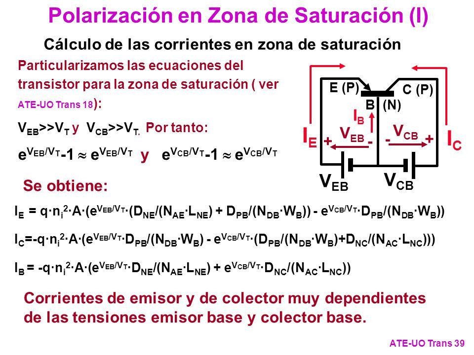 Polarización en Zona de Saturación (I) ATE-UO Trans 39 Cálculo de las corrientes en zona de saturación IEIE IBIB ICIC V CB C (P) E (P) V EB B (N) - +
